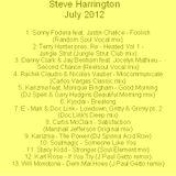 Steve Harrington July 2012