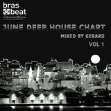 Brasbeat Connection Feat. Gerard Vol 1Deep House Chart