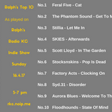 Ralph's Top 10 Chart as played on Radio KC - 16.4.17