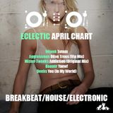 Micro Mix: Eclectic April Chart