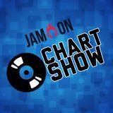 10 HOTTEST URBAN TRACKS   JAM ON RADIO  24.01.18