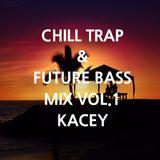 Chill Trap & Future bass mix vol.1