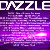 Dazzle's Weekly Forcast 22 2011