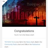 TEYXOS 72o