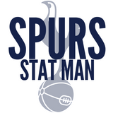 SpursStatMan.com - Tottenham & Arsenal discussion with editor Raj Bains and Arsenal fan Sam Drew.