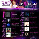 RAD Top 10 Chart 03.06.16