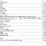2016/4/2 月あかり夢てらす Since95 再現mix