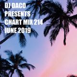 DJ DACO Presents Chart Mix 214 (June 2019)