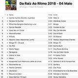 Da Raiz Ao Ritmo - 04-05-2018