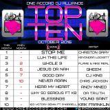 Top Ten Mixset Oct. '16