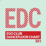 EGO CLUB DANCEFLOOR CHART S01E02 (20.11.2015.)