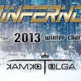 CLUB INFERNO KEMER 2013 WINTER CHARTS || Mixed By: TOLGA TOKMAK