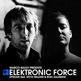 Elektronic Force Podcast 064 with Steve Mulder & Roel Salemink