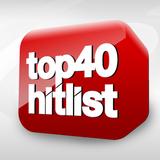 Pop Sin Fonteras Especial Ranking 2013 Pt I (40-20)