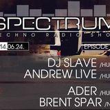 Brent Spar - Spectrum Techno Radio Hongarije 24-06-14