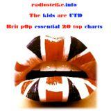 puntata del 07/03/14 the kids are UTD Brit pop the essential