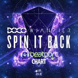 DOCO's Spin It Back Beatport Chart Mix