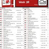 Final40 - deel 1 Week 38