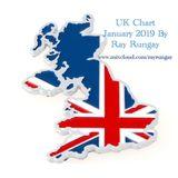 UK Chart - January 2019