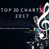TOP 20 POP/CHARTS - THE MOST LISTENED SONGS IN THE PASSED WEEKS 2017