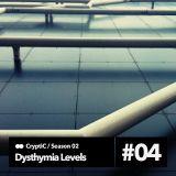 Dysthymia Levels #2.4