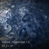 Natural Frequencies 1.0