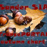 Sander SIA - TrancePORTAL autumn chart