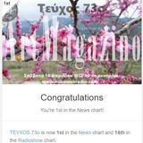 TEYXOS 73o