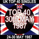 UK TOP 40: 24-30 MAY 1987