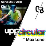 Upp/Circular podcast 08 - Featuring Max Lane and Kiat