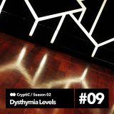 Dysthymia Levels #2.9