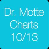 Dr. Motte Charts 10/13