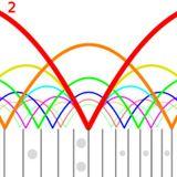 Lee james - harmonic unity vol 15