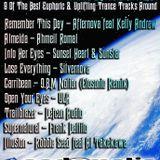 Trance Generater Vol 12 RiotStarterDjUk