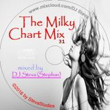 The Milky Chart Mix - slow Chart-Songs in the mix - relax and enjoy :-)