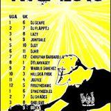 Millska - Fnuk NYE 2010 blacklabelled.com Mix