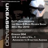 Ep. 004 - A>Z of Drum & Bass Labels, Vol. 1