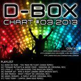 D-BOX Chart #03 2013