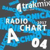 Radio Chart 04 - Face A