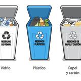 TDTR - 12-04-17 - Norma Faitani - EcoGrupo Ungs - Separación de residuos