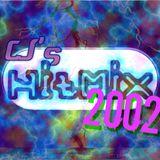 CJ's HitMix 2002