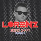 "Lorenz DeeJay presents ""SOUND CHART EPISODE 01"""