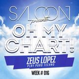 Zeus Lopez _ Play Puro Techno_ Saloon. Oh my Chart! Week #017- www.saloonshowcase.com