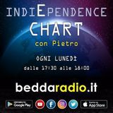 IndiEpendence Chart - 4 Dicembre 2017