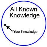 The Procon - I Seek Knowledge