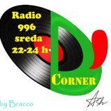 Bruce Hullter guest mix on Radio 996