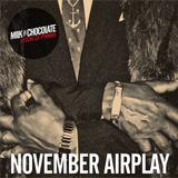 Milk'n'Chocolate's November 2014 Airplay