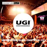 Underground Island Charts Vol. 021 by Duben De Fresh (1 hour 30 min) Oct. 2015