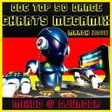 ODC Dance Charts Top 50 Megamix (March 2016) Mixed @ DJvADER