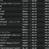 3/21 こすぱ LIVE音源